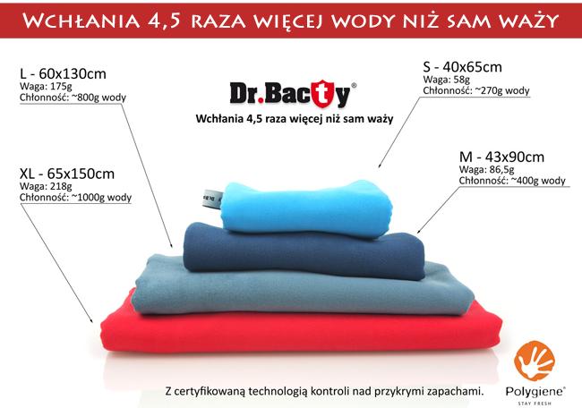 Ręczniki Szybkoschnące - Technologia Polygiene